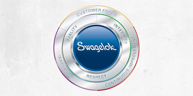 Swagelok Northwest (US) - Company Values